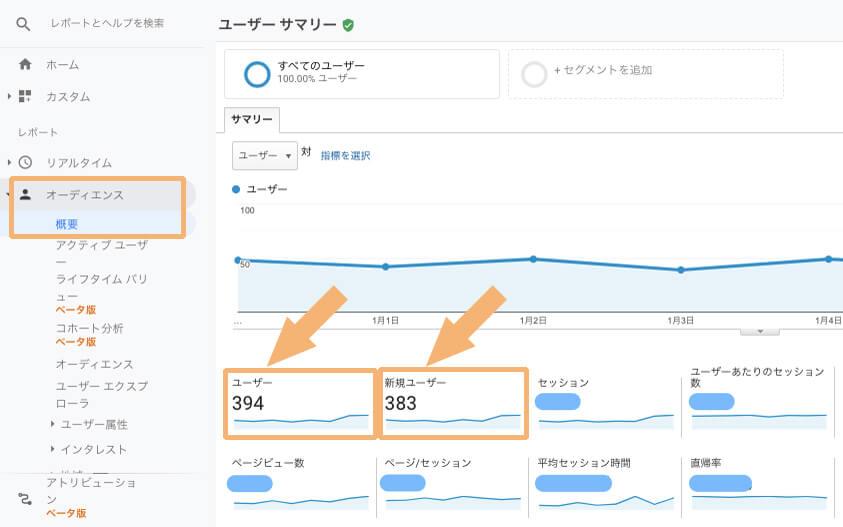 Googleアナリティクスでユニークユーザー数を確認する方法