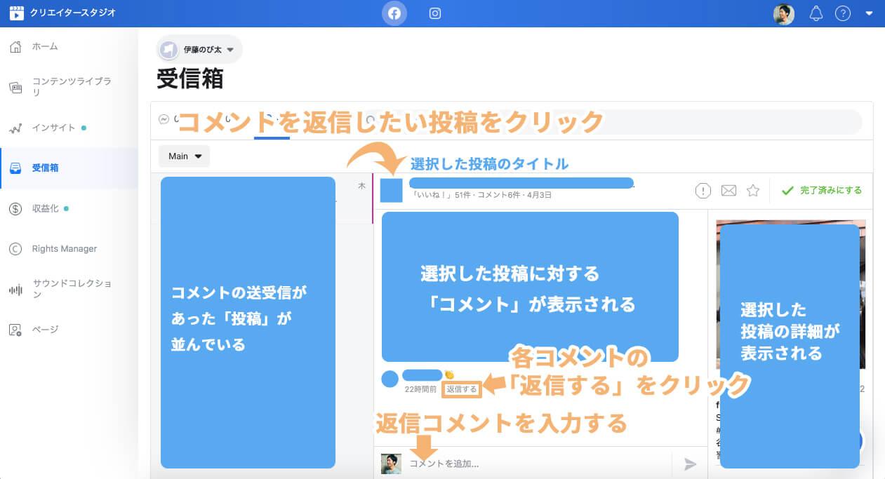 コメントを返信したい投稿をクリックし、各コメントの「返信する」をクリックして、画面下部に返信コメントを入力する